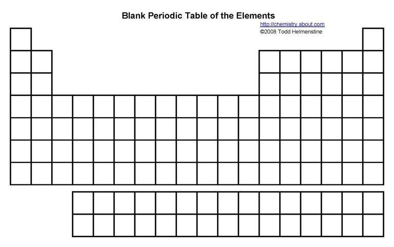 Elementos qumicos archives vive tips otra tabla a color con diferentes colores por supuesto urtaz Image collections